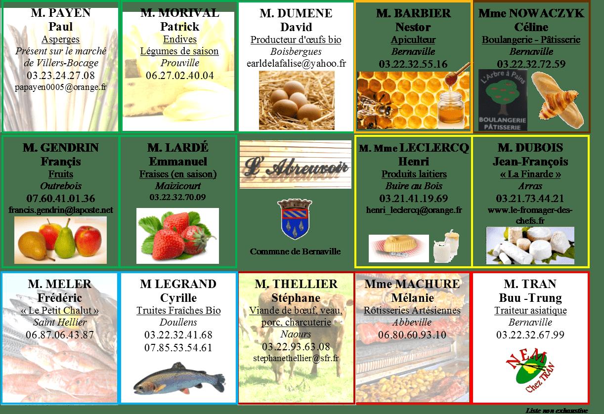 commerçants Abreuvoir 2016 2-2